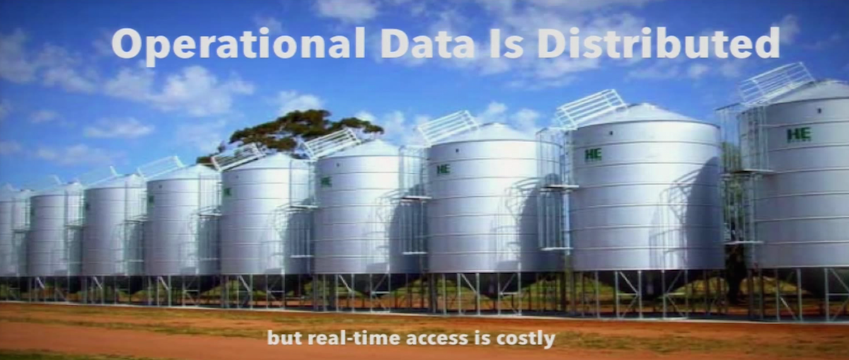 Operational Data Is Distributed
