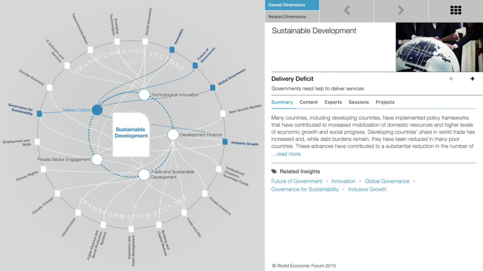 Watch Scott David Present on How the World Economic Forum Uses Neo4j for a Global Issues Graph