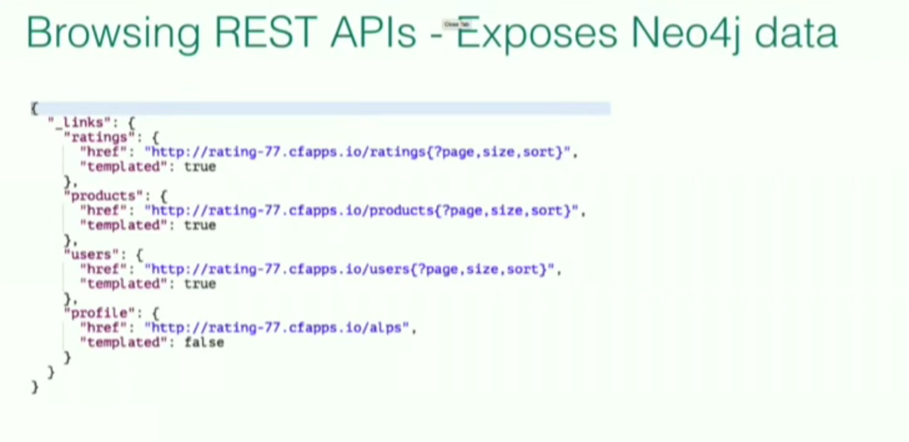 A REST API Exposes Neo4j Data