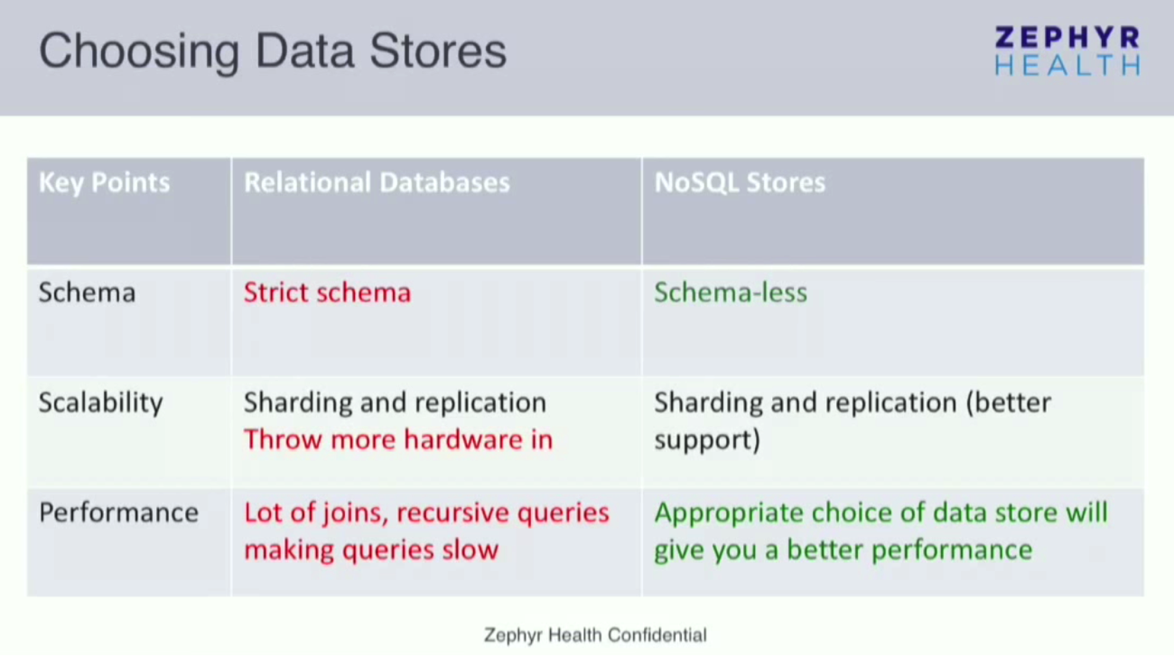 A Comparison of Relational Data Stores (RDBMS) and NoSQL Data Stores