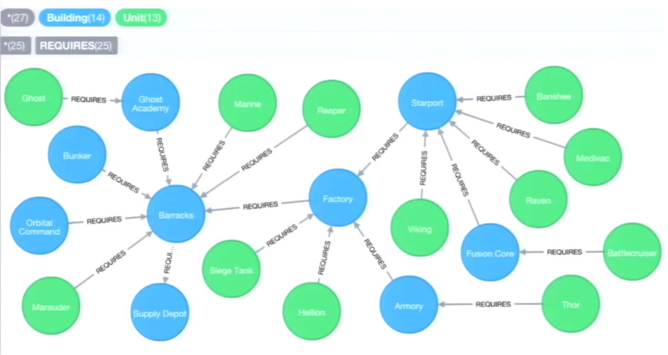 Watch Nicole White Present on How to Query Your World with Cypher: Neo4j's Graph Query Language
