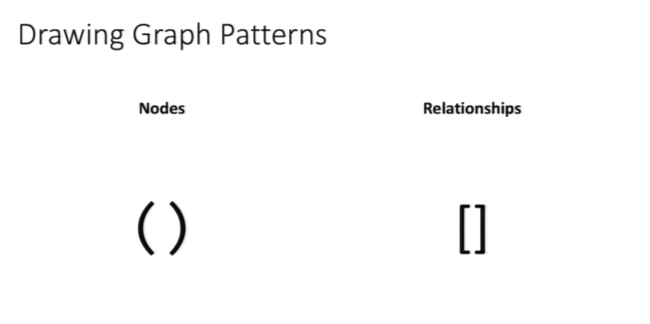 Drawing Graph Patterns with Nodes and Relationships