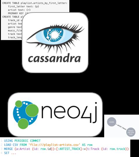 neo4j cassandra
