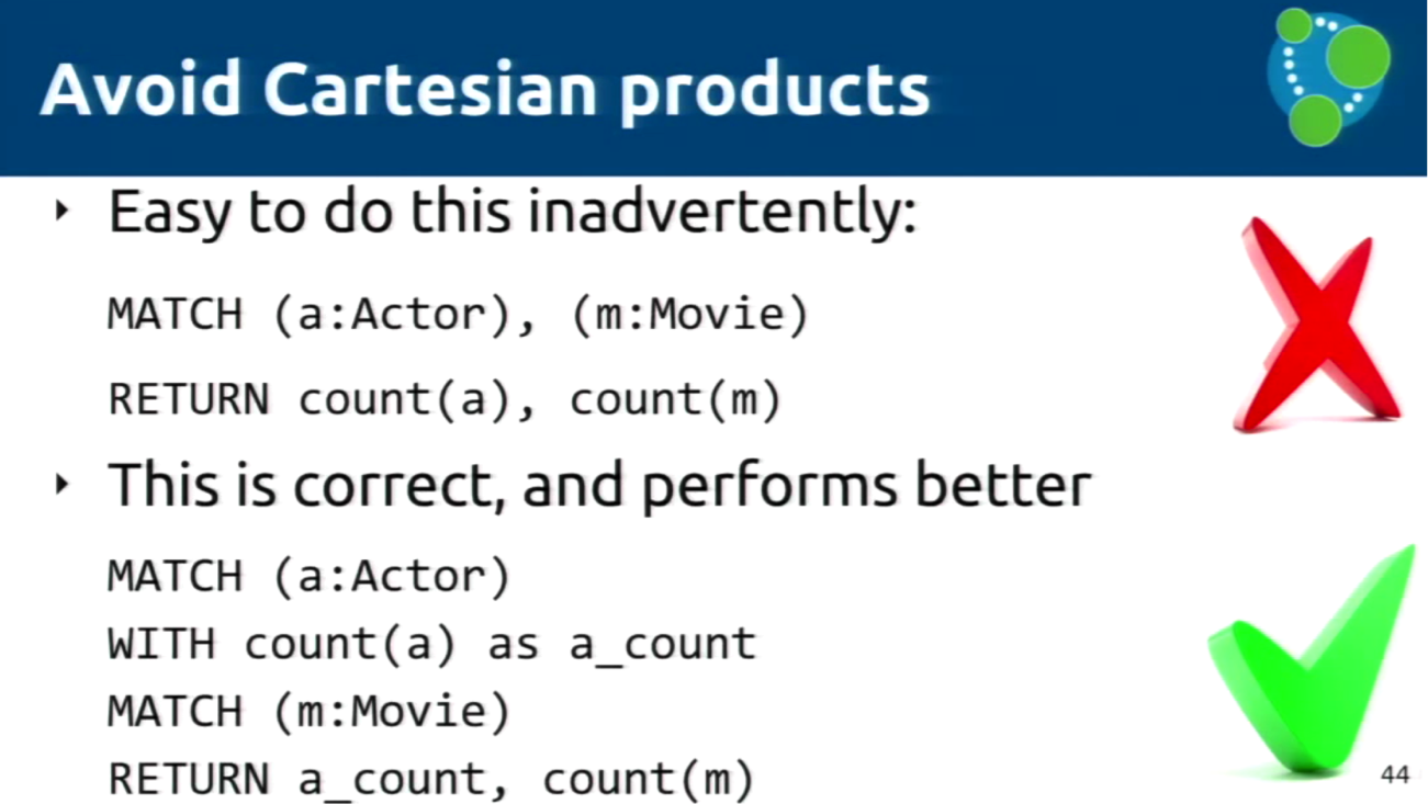 How to Avoid Cartesian Products in Your Cypher Queries