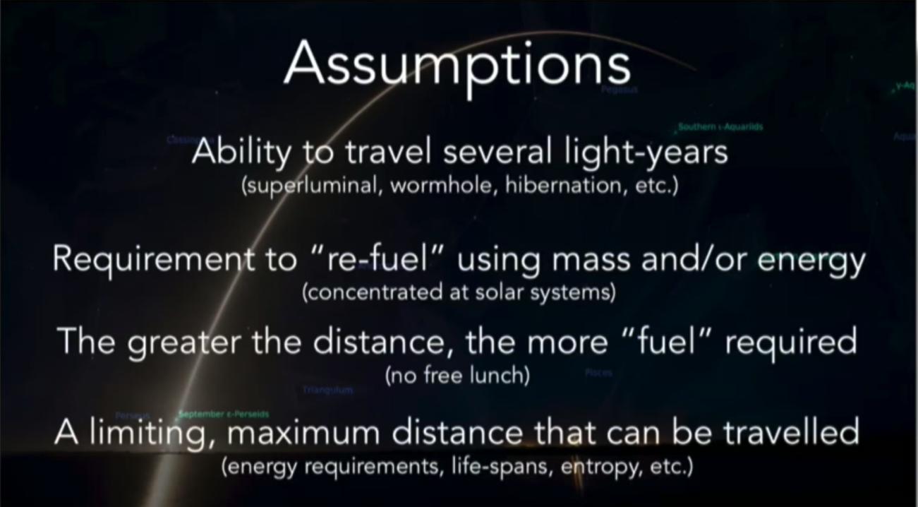 Assumptions of Interstellar Space Travel