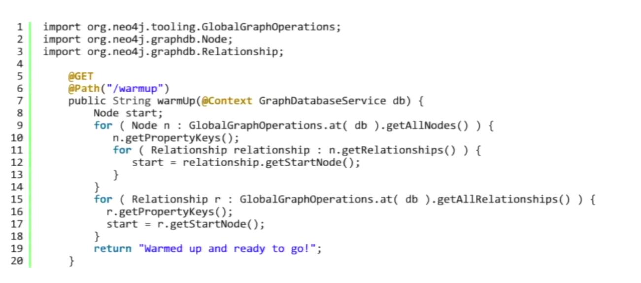 A Neo4j Java Server Extension