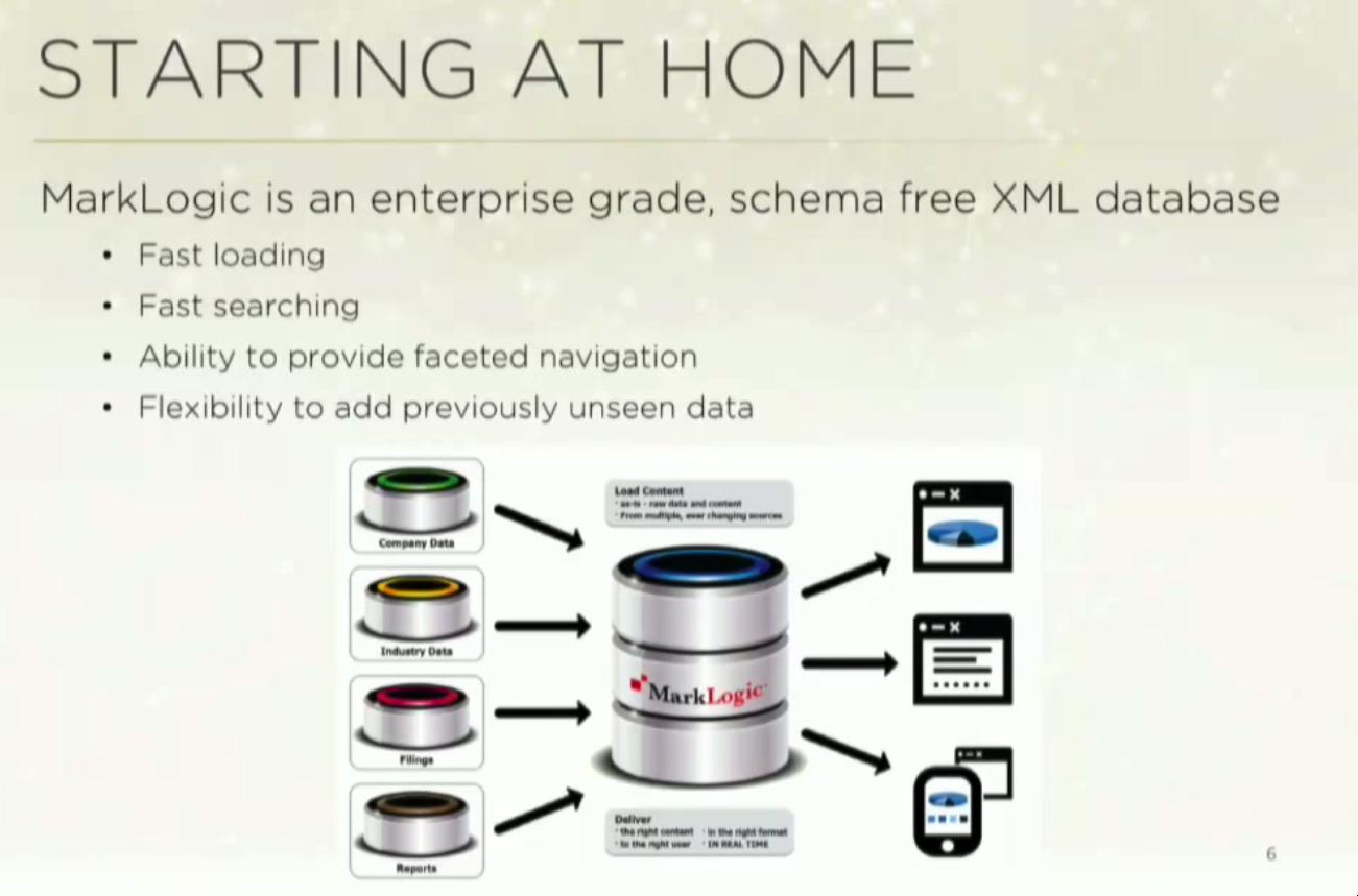 MarkLogic, an XML Database