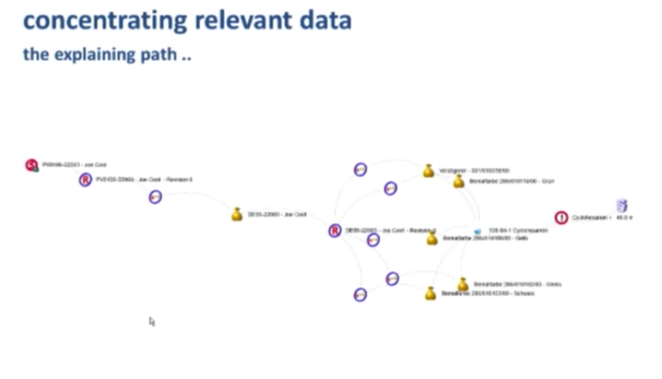 Mapping a Relevant Data Path in the User Interface