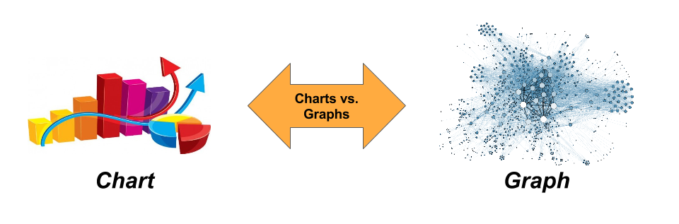 Learn How Michael Hunger Uses Chart.js JavaScript for Creating Charts in Neo4j 3.0