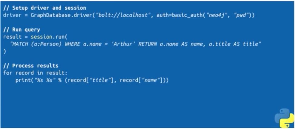 The Neo4j Python Driver API