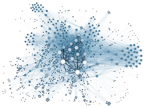 The Neo4j Graph Data Model