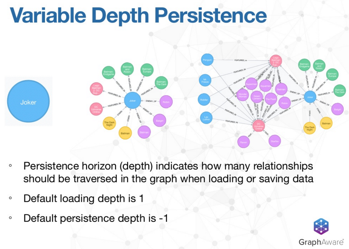 Variable-Depth Persistence is Available in Spring Data Neo4j 4.1