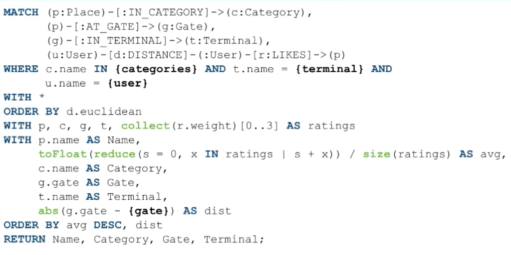 An example Cypher query for a similarity real-time recommendation engine