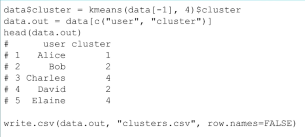 An example of an R clustering algorithm for a recommendation engine