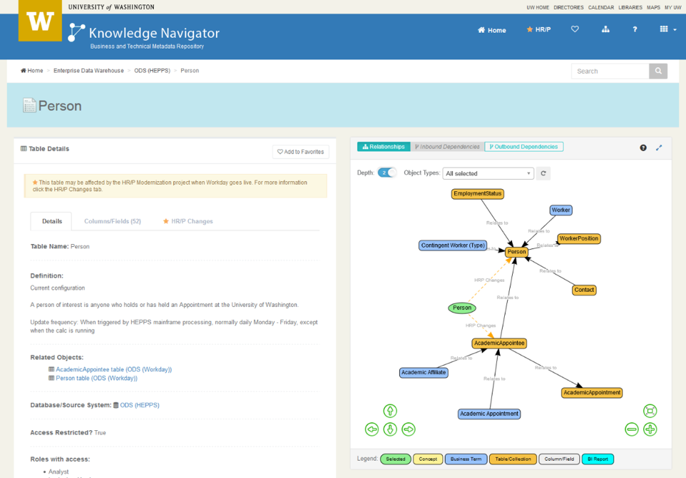 The Knowledge Navigator change management tool