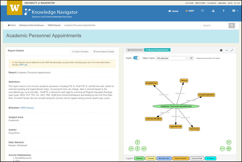 An Academic Personnel Appointment Report in Knowledge Navigator