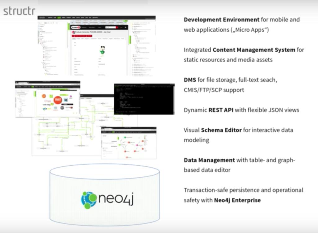 The Structr graph application development platform