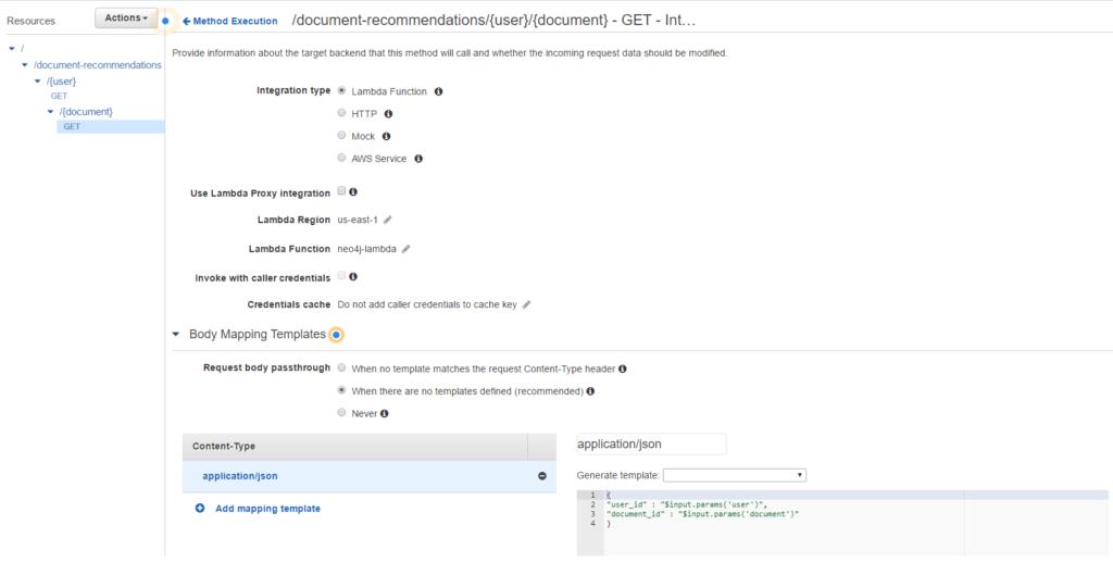 Integration between AWS Lambda and API Gateway