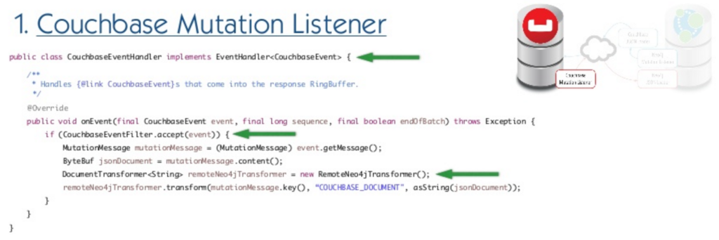 Couchbase connector mutation listener