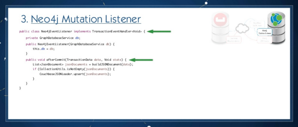 The Neo4j mutation listener
