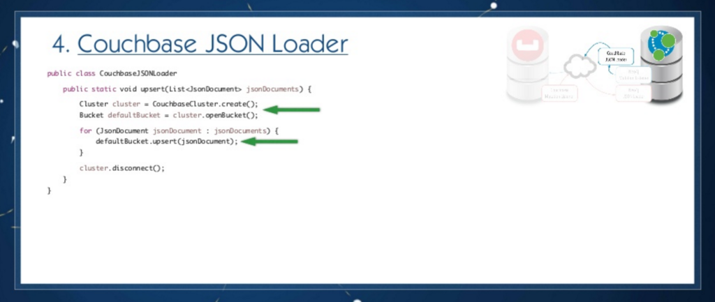 Couchbase JSON loader for Neo4j
