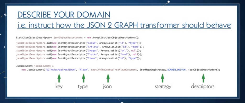 JSON transformer for graph data