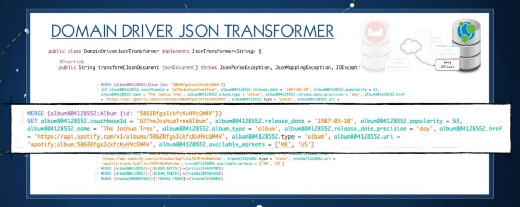 Domain driver JSON transformer