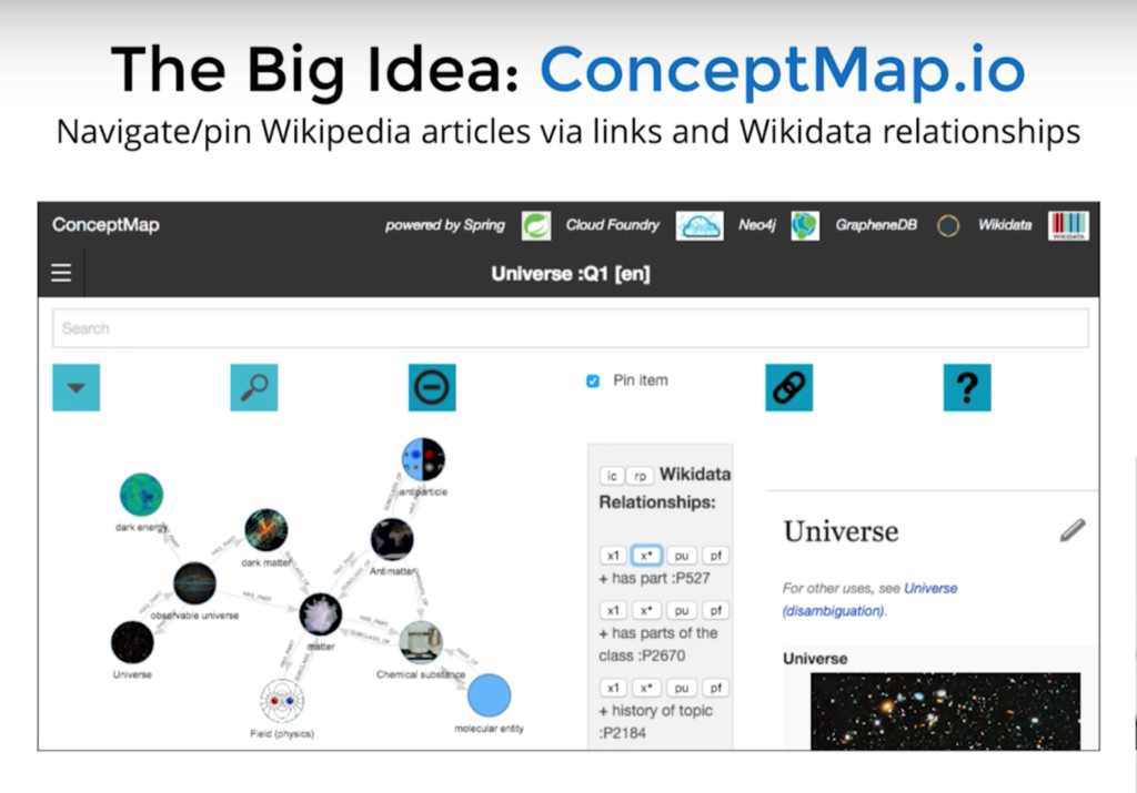 Navigate wikipedia articles through Wikidata structural relationships