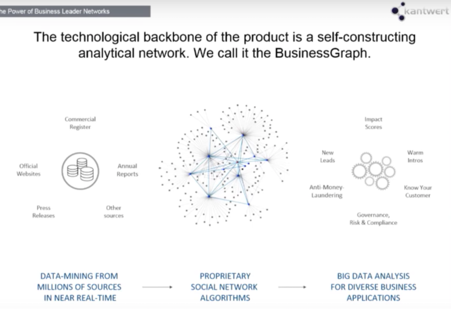 Watch Tilo Walter's presentation on how to harness graphs to build new business connections