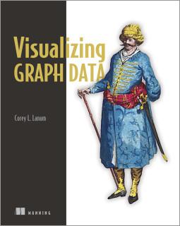 Manning: Visualizing Graph Data