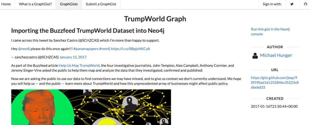 Neo4j GraphGist of the TrumpWorld dataset
