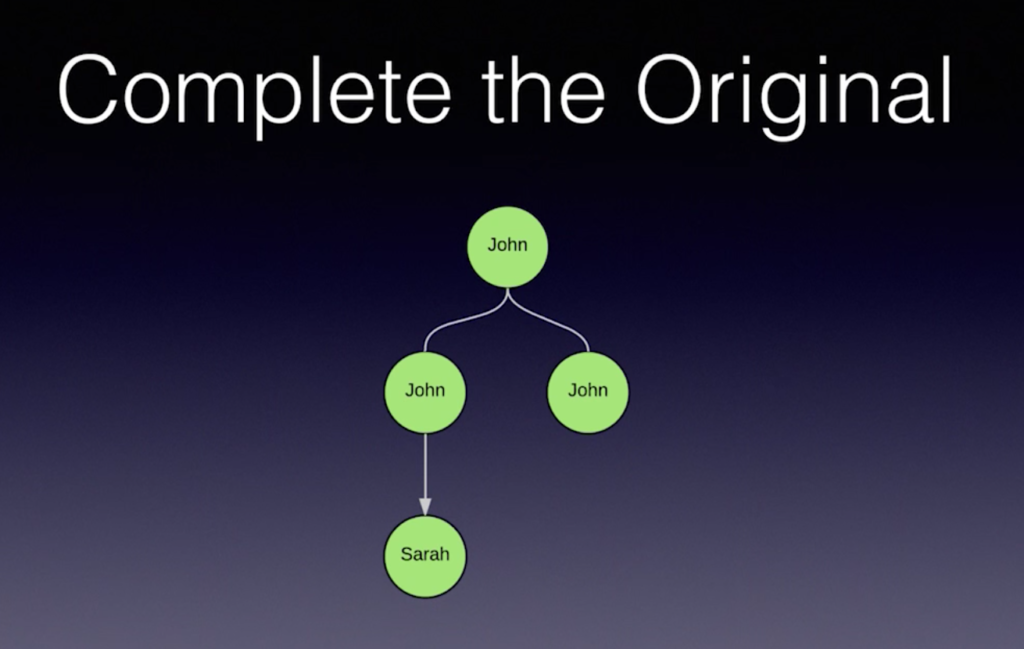 check out how to mark a high-level task as completed in Mativy Neo4j