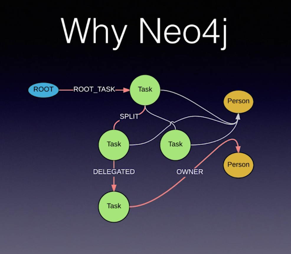 Discover why Mativy chose Neo4j as its graph database