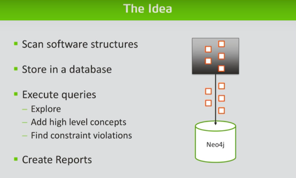 Discover how Neo4j combined with jQAssistant provides a powerful software analytics tool