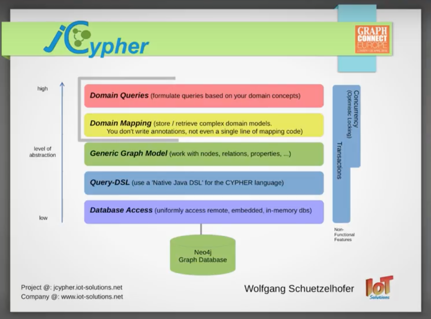 Watch Wolfgang Schützelhofer's presentation on their powerful database design using Neo4j and Java