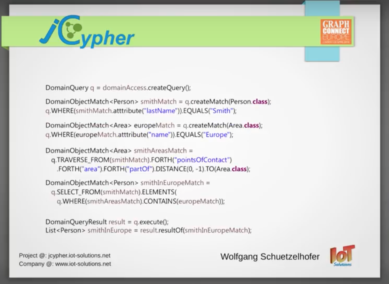 JCypher Domain Object Map
