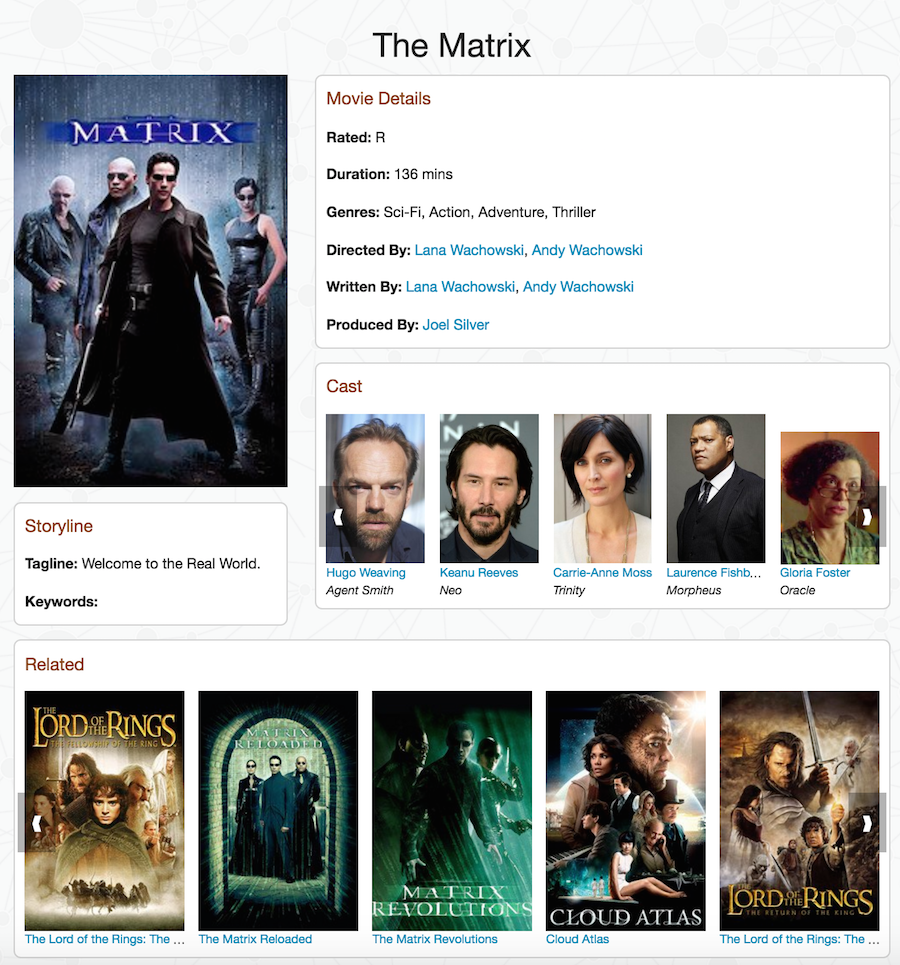 Movie detail page for the Neo4j Flask movies template
