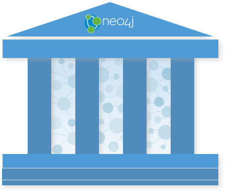 Production governance features in Neo4j 3.2