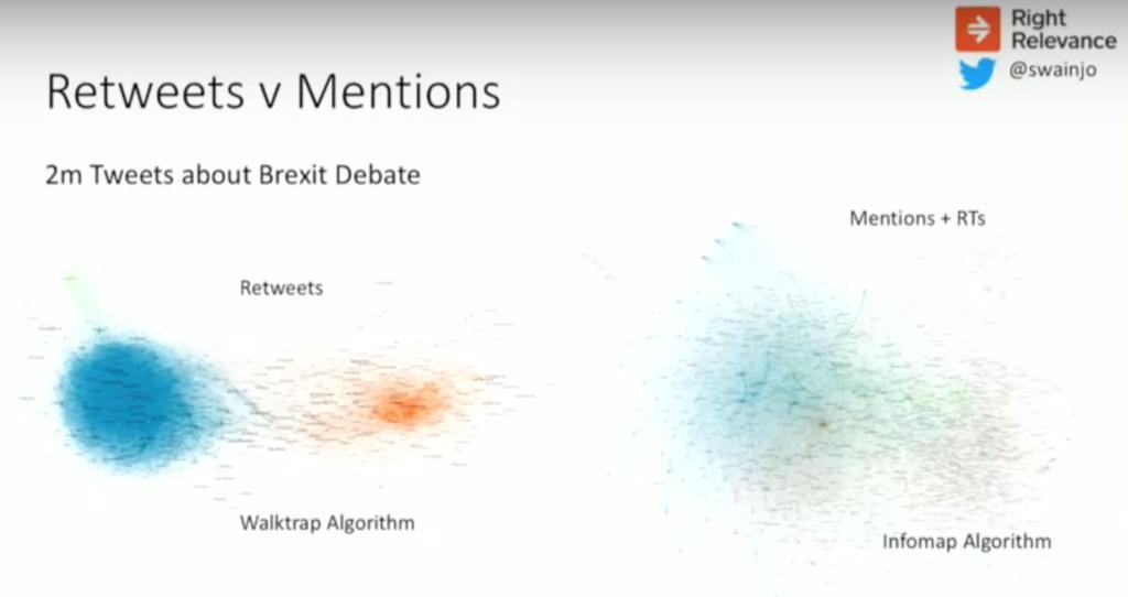 Brexit tweets: retweets vs. mentions