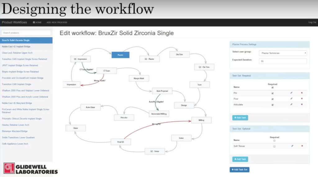 Designing the workflow