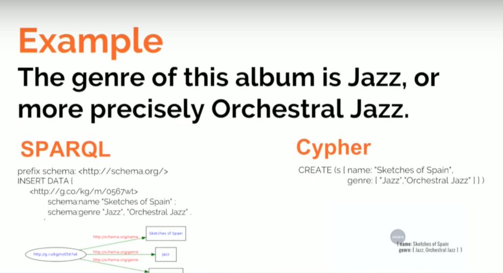 SPARQL vs Cypher queries