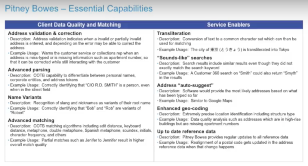 Pitney Bowes essential capabilities