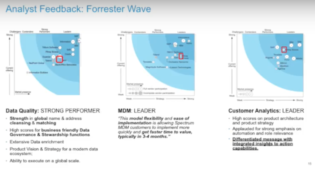 Analyst feedback: Forrester Wave