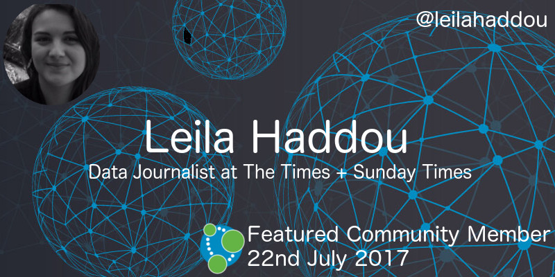 Leila Haddou - This Week's Featured Community Member
