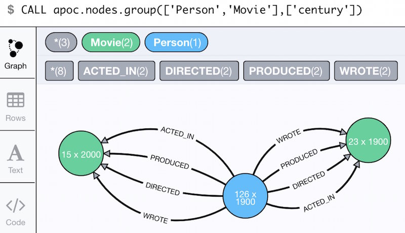 Learn more about the APOC procedures library summer 2017 release for the Neo4j graph database