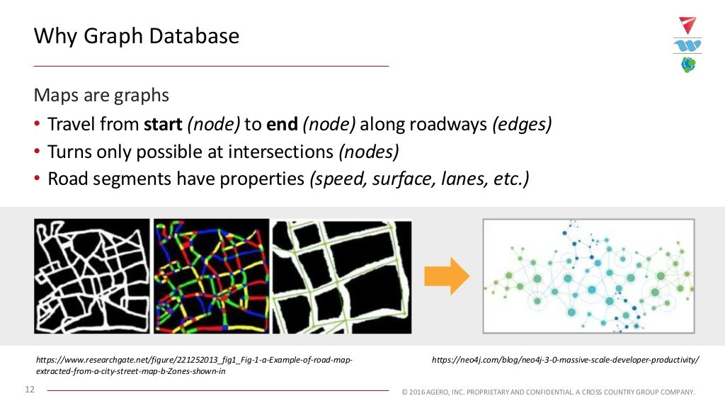 Using graph databases to optimize predictive roadway analytics