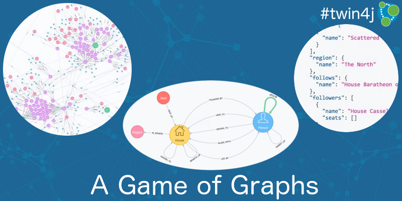 A Game of Graphs