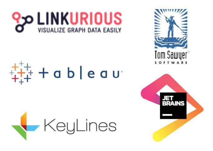 Neo4j graph visualization partners