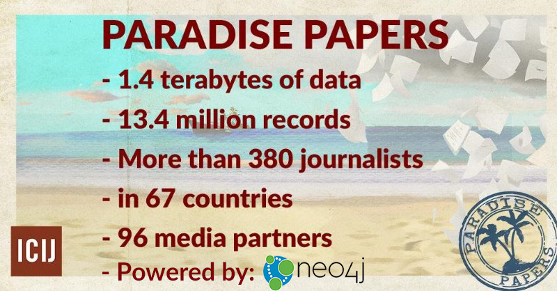 The Paradise Papers investigation powered by Neo4j