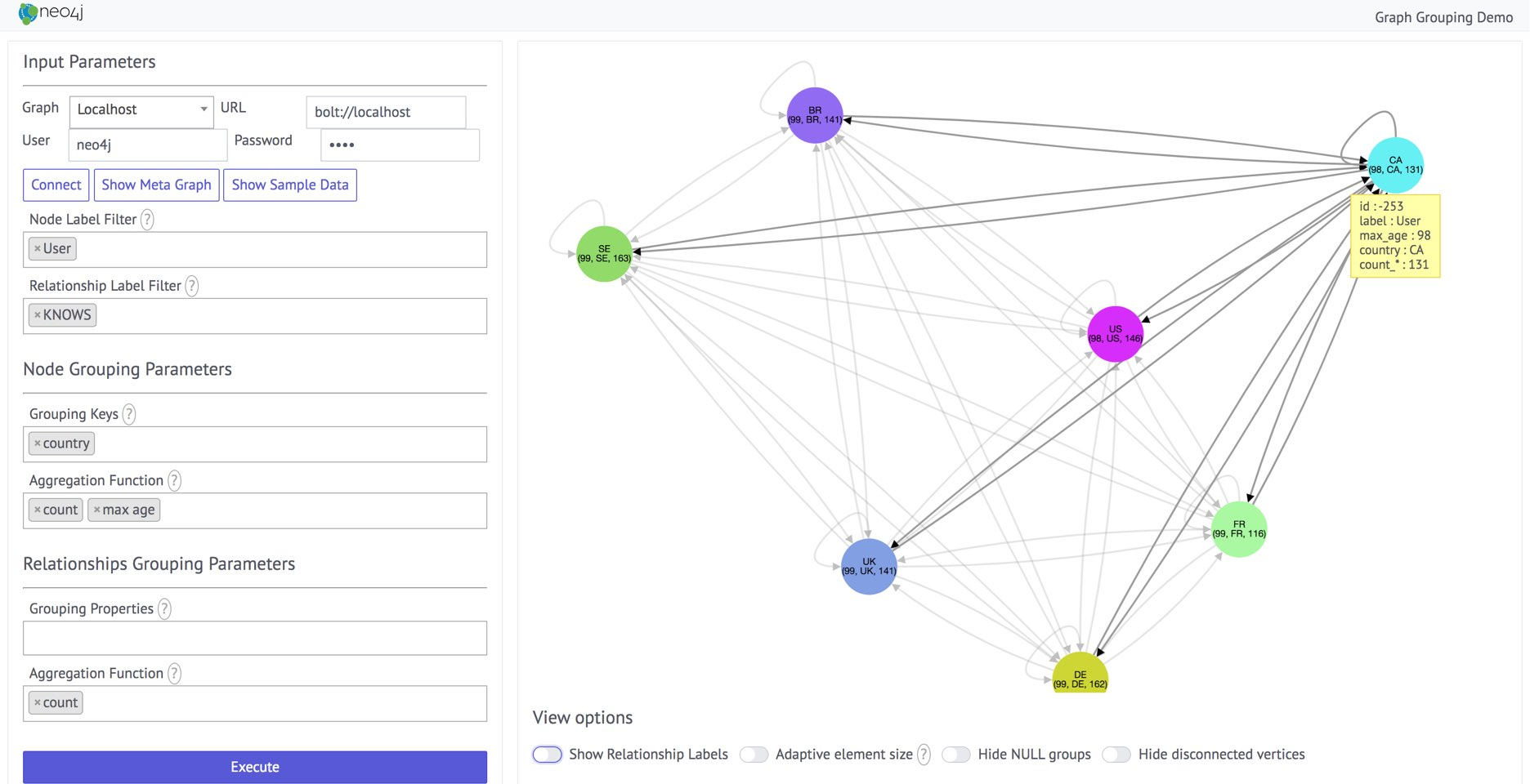 Grouping data by user country using APOC in Neo4j 3.4